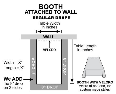 Booth drape