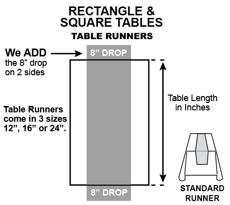 Rectangle square runner