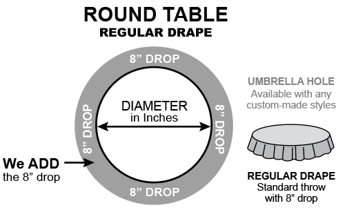 Round drape