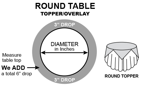 Round topper overlay